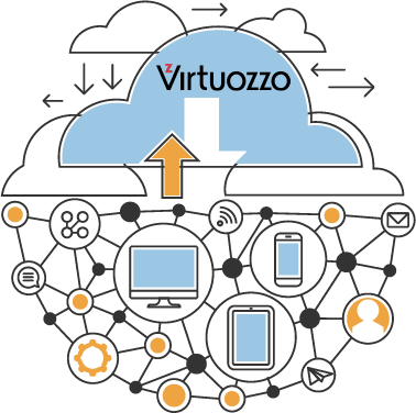 Our WordPress VPS plans are powered by Virtuozzo Containers