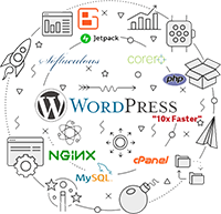 WordPress Hosting collage