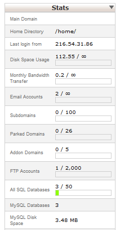 cPanel Stats