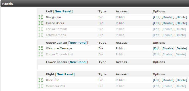 Main menu for Panels in the System Admin section