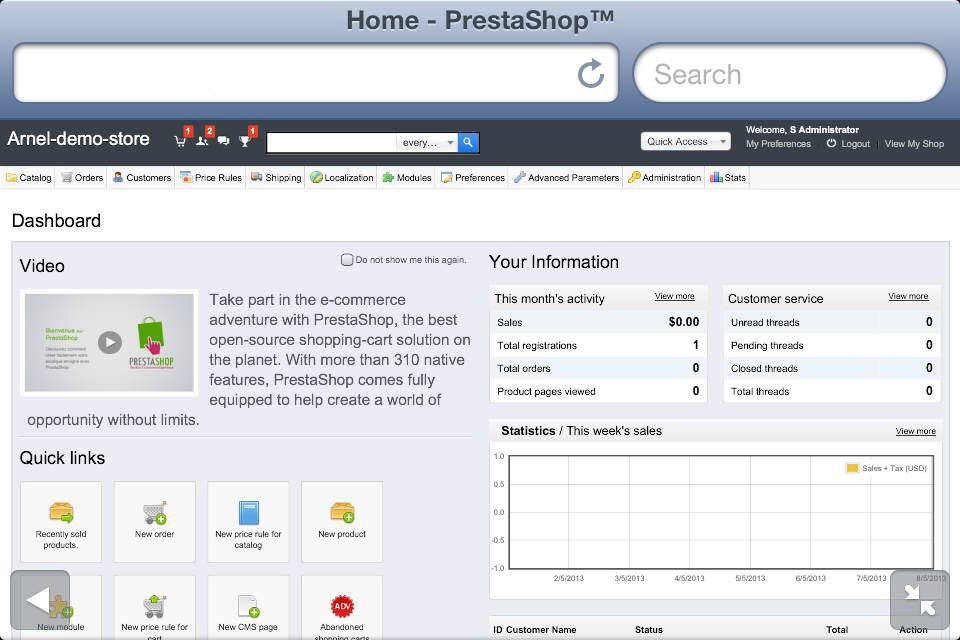 view of admin dashboard on iPhone