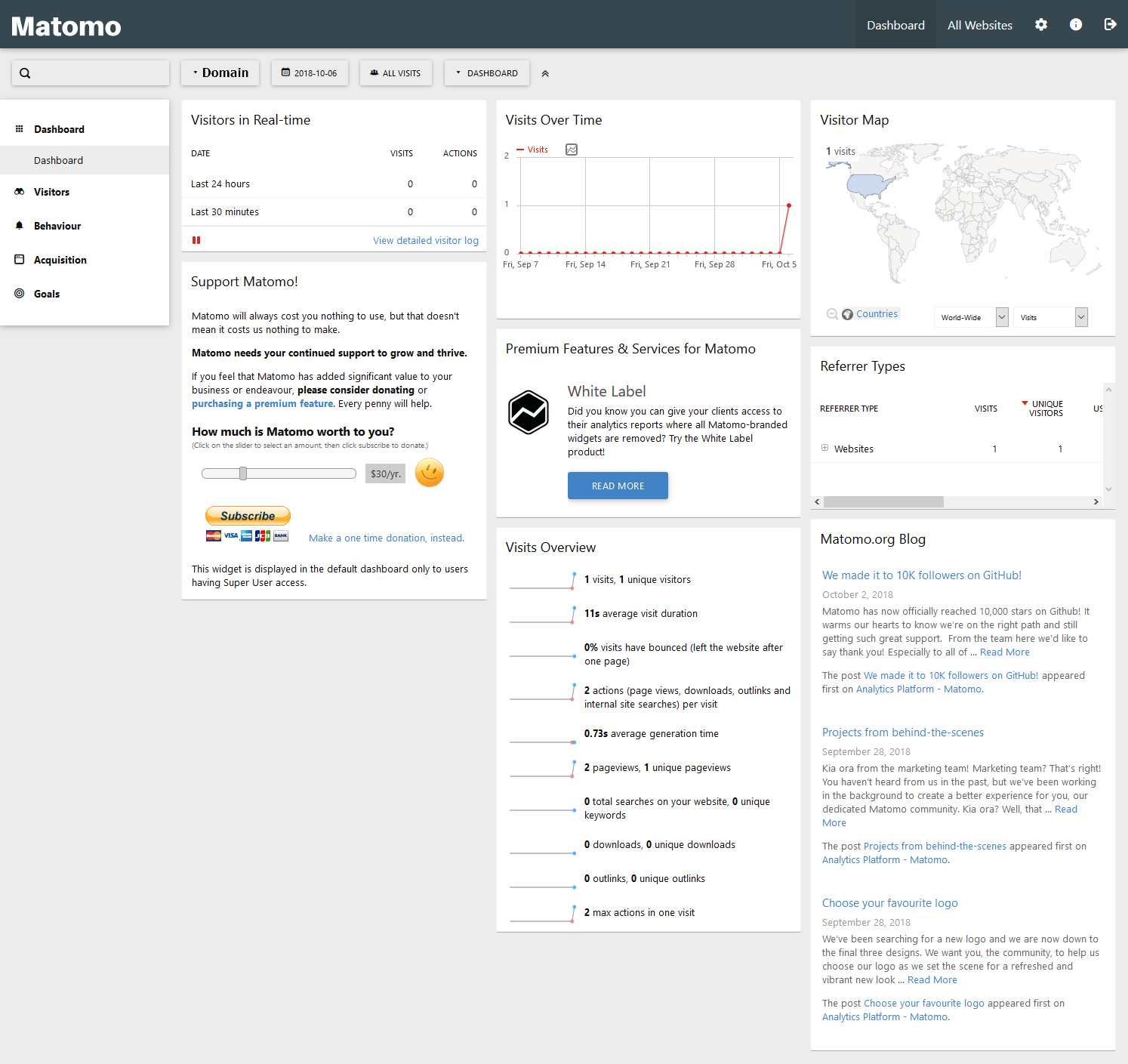 Matomo website dashboard